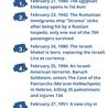 Next Week in Israel's History February 21-27