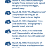 Next Week in Israel's History March 9-12