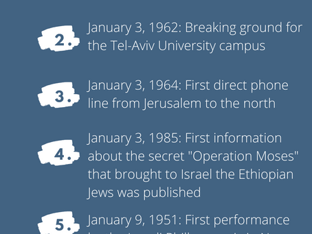 Next Week in Israel's History January 3-9