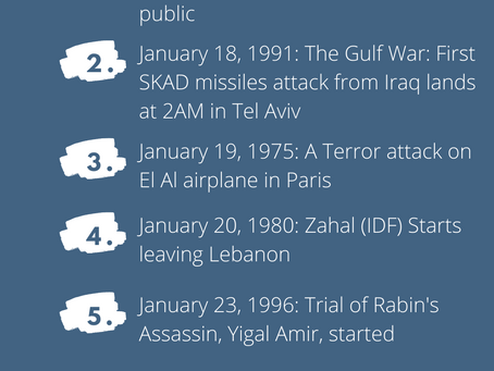Next Week in Israel's History January 17-23