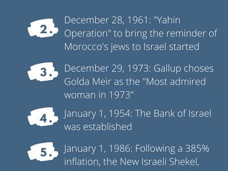 Next Week in Israel's History December 27-January 1