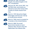 Next Week in Israel's History February 28-March 6