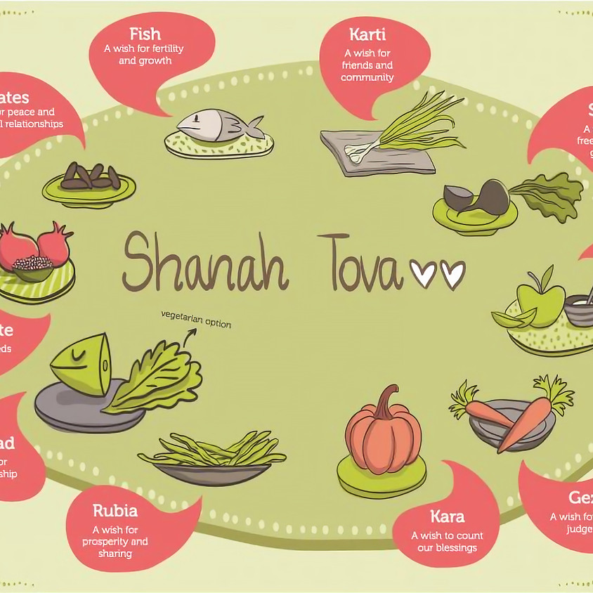 7:00PM A Rosh Hashanah Seder? What is that and Why?