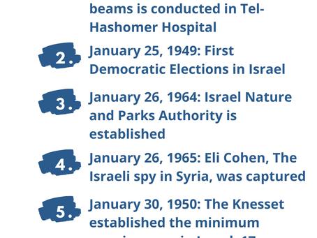 Next Week in Israel's History January 24-30