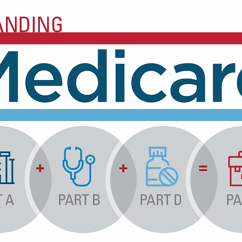 6P: PAI - Introduction to Medicare