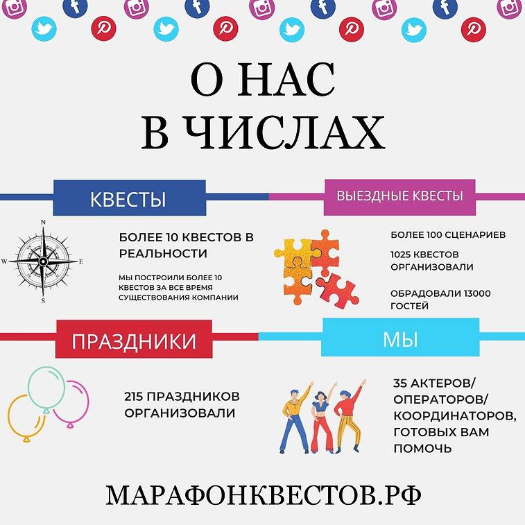 О НАС В ЧИСЛАХ - ОРГАНИЗАЦИЯ КВЕСТОВ 2.j