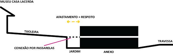 MOTE85-LAPA-ESQUEMA 2.png