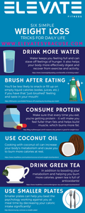 6 WEIGHT LOSS TIPS FOR EVERYDAY LIFE (Infographic) from Elevate Fitness in Syracuse