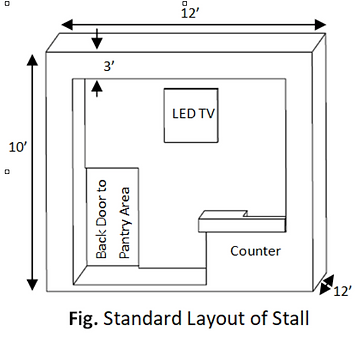 Stall Option.png