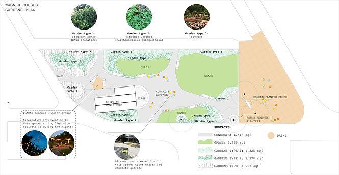 Wagner Garden Plan.jpg