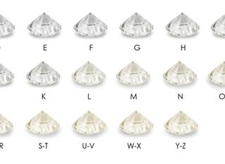 GIA 鑽石的顏色分級,求婚戒指,訂婚戒指求助篇