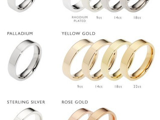 18k,PT900 是什麼意思,解讀各種金屬的迷思。求婚戒指,訂婚戒指,求助篇