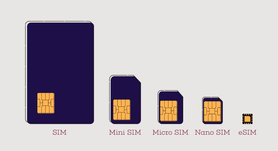 sim_card_posts.png