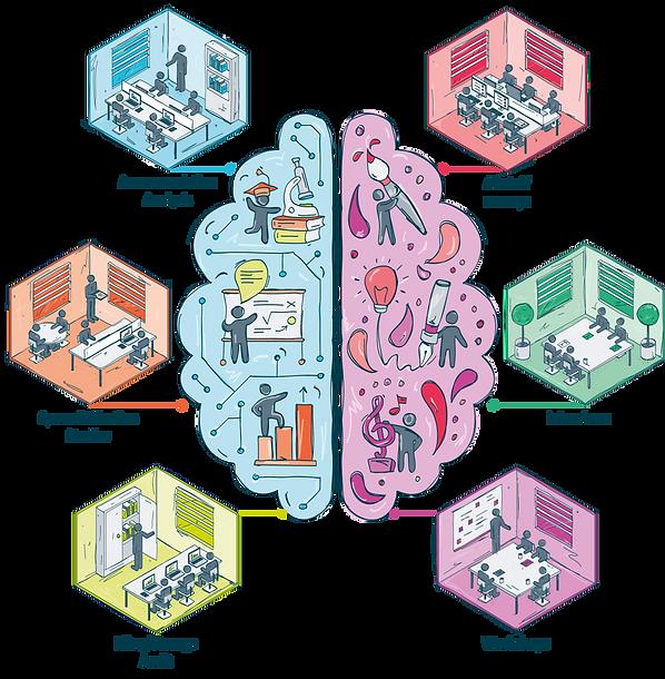 WS - Brain v4.png