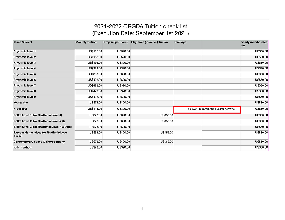 2022 ORGDA Tuition check list updated Aug 11.png