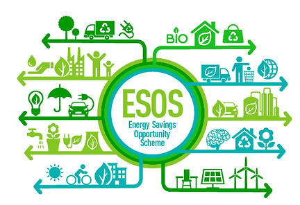 ESOS = Energy Savings Opportunity Scheme