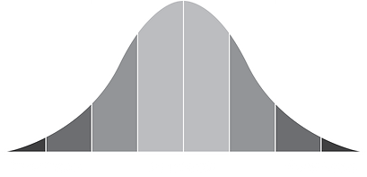bell_curves2.png