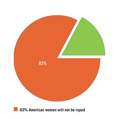 not-raped.jpg