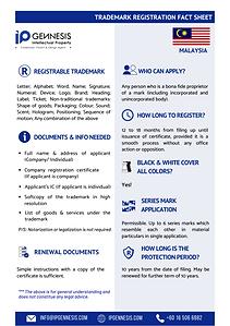 Malaysia Trademark Registration Quick Fa