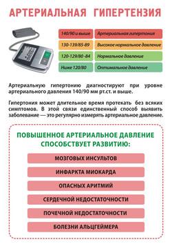 Листовка_Гипертония1