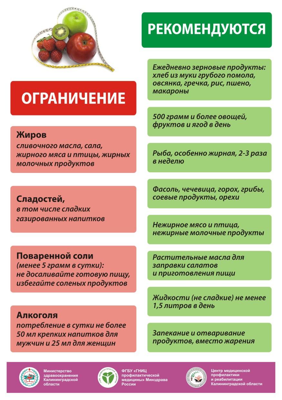 Здоровое_питание2