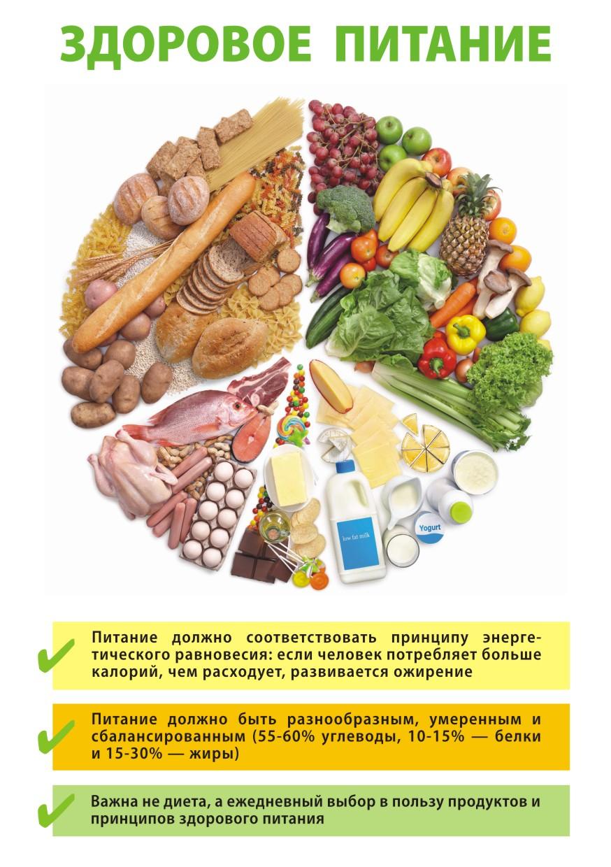 Здоровое_питание1