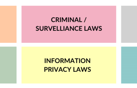 iOWN Community Introduces Privacy Grid