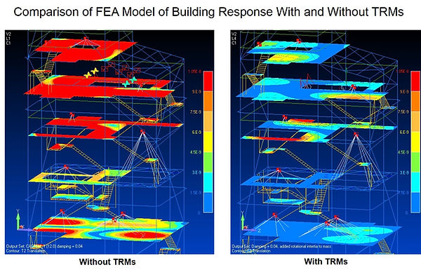 comparison of FEA model of building response with and without TRMs