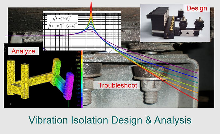 Vibration Isolation design & Analysis
