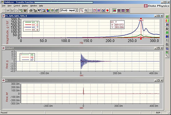 frequency response functr