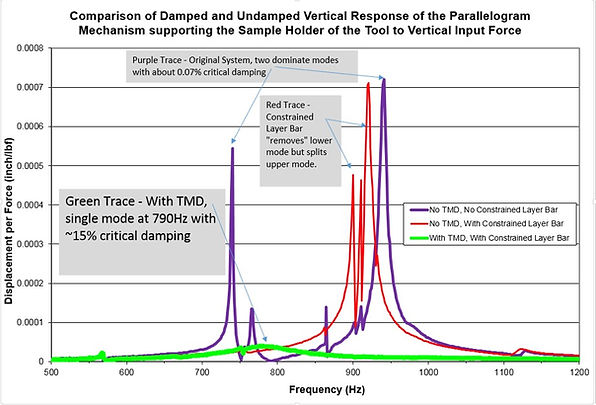 TMD-Small-Biotech-damping.jpg