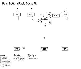 StagePlot_PearlBottomRadio.jpg