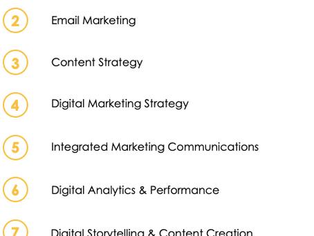 7 most in-demand digital marketing skills 2021