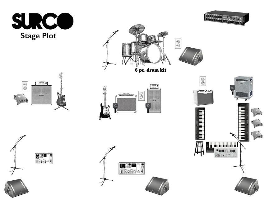 Surco Stage Plot (Summer 2019).jpg