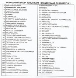 SANKARAPURI MAHA KUDUMBAM BRANCHES 2