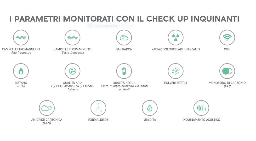 26 parametri monitorati con il check up inquinanti