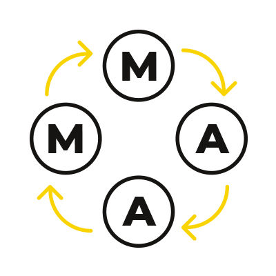 M-A>A-M CHECK-UP & REPORTING