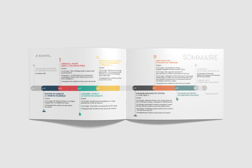 Sommaire Guide Territoire Intelligents