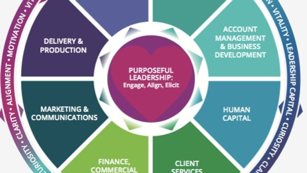 organisationalcapital.jpg