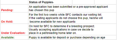 Status of puppies.PNG