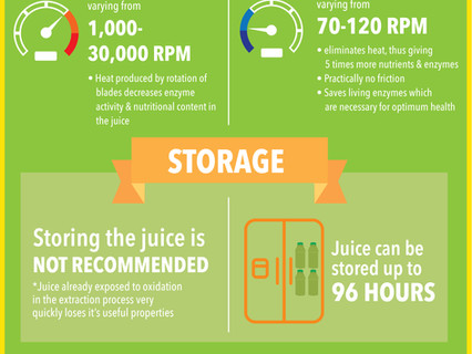 WHAT IS THE DIFFERENCE BETWEEN HOME JUICERS AND COLD-PRESS JUICERS?