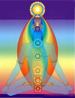 kundalini energee 2.jpg