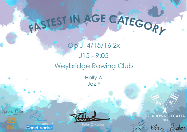 Fastest In Age Category WJ15