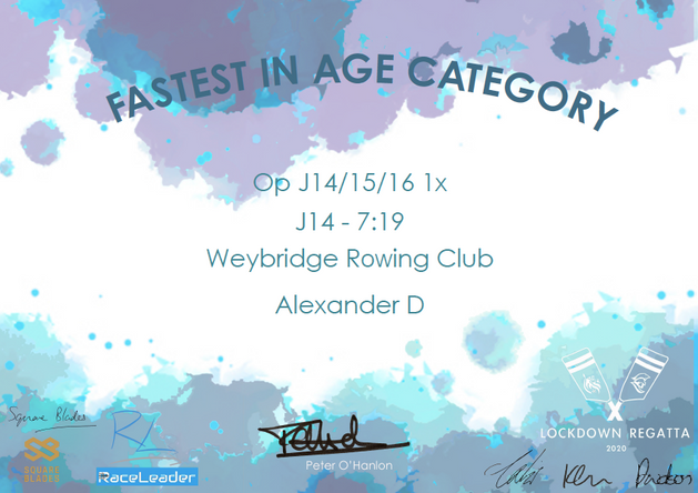 Fastest In Age Category J14