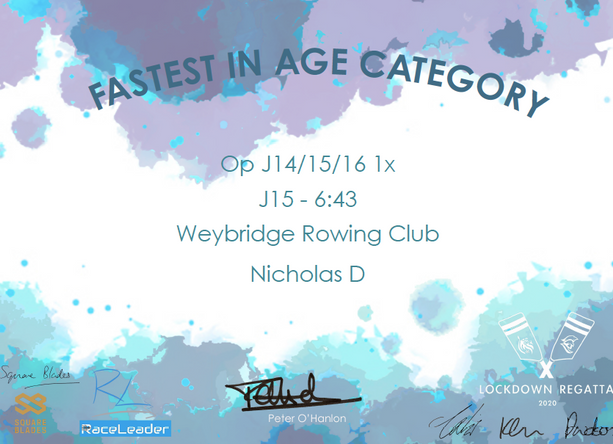 Fastest In Age Category J15