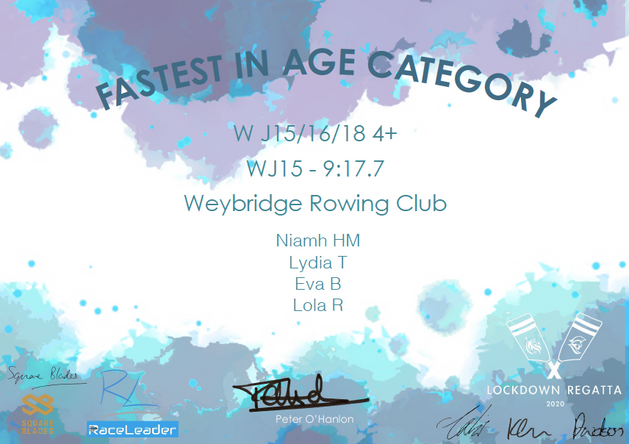 Fastest In Age Category WJ15 4