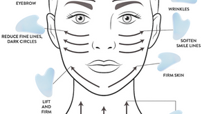 FACIAL GUA SHA: Health & Wellness