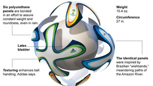 WORLD CUP BALL BRAZUCA.jpg
