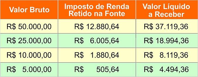 Tabela IRPF 2.jpg