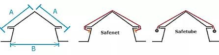 Measuring your skylight safely